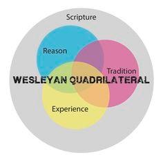 30+ Best Wesleyan Quadrilateral images | worship service, quadrilaterals,  halloween preschool